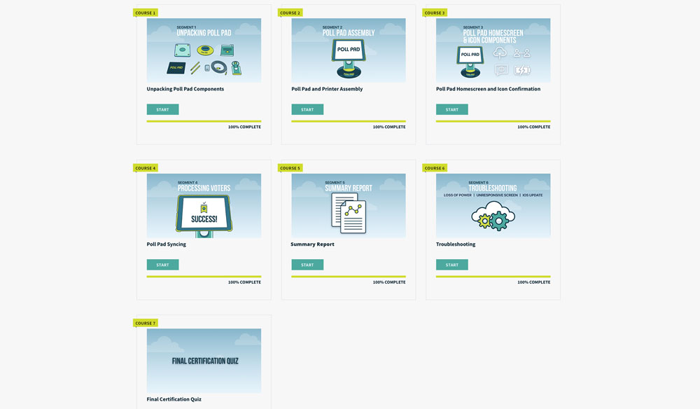 knowink products - Online Training Portal